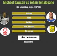 Michael Dawson vs Yohan Benalouane h2h player stats
