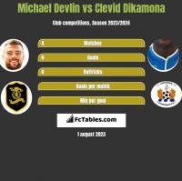 Michael Devlin vs Clevid Dikamona h2h player stats
