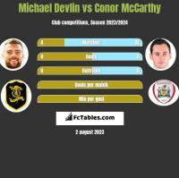 Michael Devlin vs Conor McCarthy h2h player stats