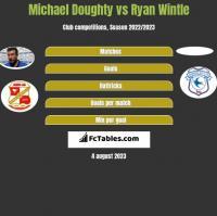 Michael Doughty vs Ryan Wintle h2h player stats