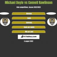 Michael Doyle vs Connell Rawlinson h2h player stats
