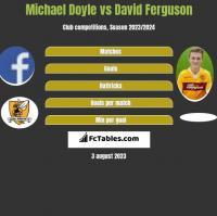 Michael Doyle vs David Ferguson h2h player stats