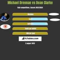 Michael Drennan vs Dean Clarke h2h player stats