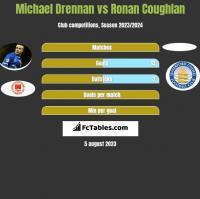 Michael Drennan vs Ronan Coughlan h2h player stats