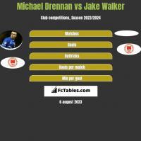 Michael Drennan vs Jake Walker h2h player stats