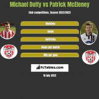 Michael Duffy vs Patrick McEleney h2h player stats