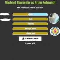 Michael Eberwein vs Brian Behrendt h2h player stats