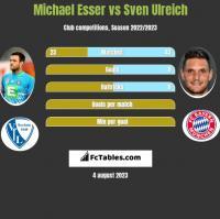 Michael Esser vs Sven Ulreich h2h player stats
