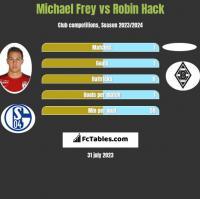 Michael Frey vs Robin Hack h2h player stats