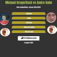 Michael Gregoritsch vs Andre Hahn h2h player stats