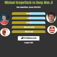 Michael Gregoritsch vs Dong-Won Ji h2h player stats