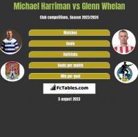 Michael Harriman vs Glenn Whelan h2h player stats