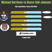 Michael Harriman vs Reece Hall-Johnson h2h player stats