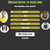 Michael Hector vs Denis Odoi h2h player stats