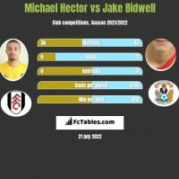 Michael Hector vs Jake Bidwell h2h player stats
