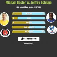Michael Hector vs Jeffrey Schlupp h2h player stats