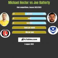 Michael Hector vs Joe Rafferty h2h player stats