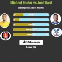 Michael Hector vs Joel Ward h2h player stats