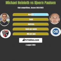 Michael Heinloth vs Bjoern Paulsen h2h player stats