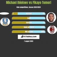 Michael Ihiekwe vs Fikayo Tomori h2h player stats