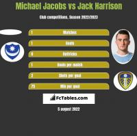 Michael Jacobs vs Jack Harrison h2h player stats