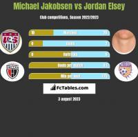 Michael Jakobsen vs Jordan Elsey h2h player stats