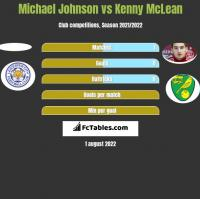 Michael Johnson vs Kenny McLean h2h player stats