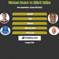 Michael Keane vs Djibril Sidibe h2h player stats