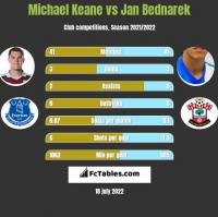 Michael Keane vs Jan Bednarek h2h player stats