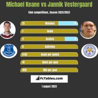 Michael Keane vs Jannik Vestergaard h2h player stats