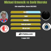 Michael Krmencik vs David Okereke h2h player stats