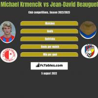 Michael Krmencik vs Jean-David Beauguel h2h player stats