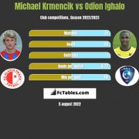 Michael Krmencik vs Odion Ighalo h2h player stats