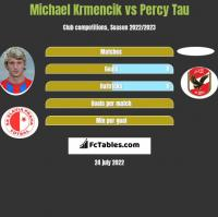 Michael Krmencik vs Percy Tau h2h player stats