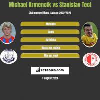 Michael Krmencik vs Stanislav Tecl h2h player stats