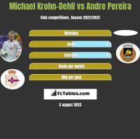 Michael Krohn-Dehli vs Andre Pereira h2h player stats