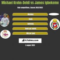 Michael Krohn-Dehli vs James Igbekeme h2h player stats