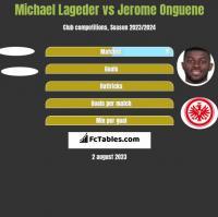Michael Lageder vs Jerome Onguene h2h player stats