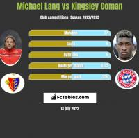 Michael Lang vs Kingsley Coman h2h player stats