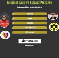 Michael Lang vs Łukasz Piszczek h2h player stats