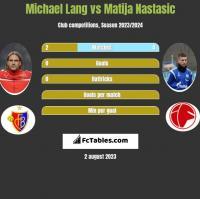 Michael Lang vs Matija Nastasic h2h player stats