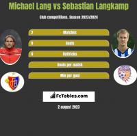 Michael Lang vs Sebastian Langkamp h2h player stats
