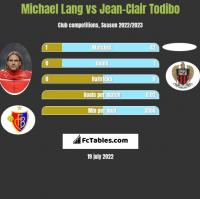 Michael Lang vs Jean-Clair Todibo h2h player stats