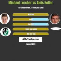 Michael Lercher vs Alois Holler h2h player stats