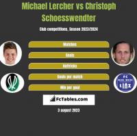 Michael Lercher vs Christoph Schoesswendter h2h player stats