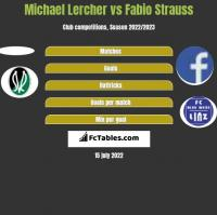Michael Lercher vs Fabio Strauss h2h player stats