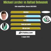 Michael Lercher vs Raffael Behounek h2h player stats