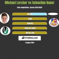 Michael Lercher vs Sebastian Bauer h2h player stats