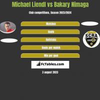 Michael Liendl vs Bakary Nimaga h2h player stats