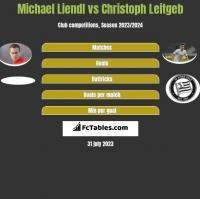 Michael Liendl vs Christoph Leitgeb h2h player stats